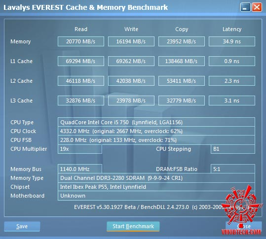 e1 GIGABYTE GA P55A UD3P Full Benchmark Review