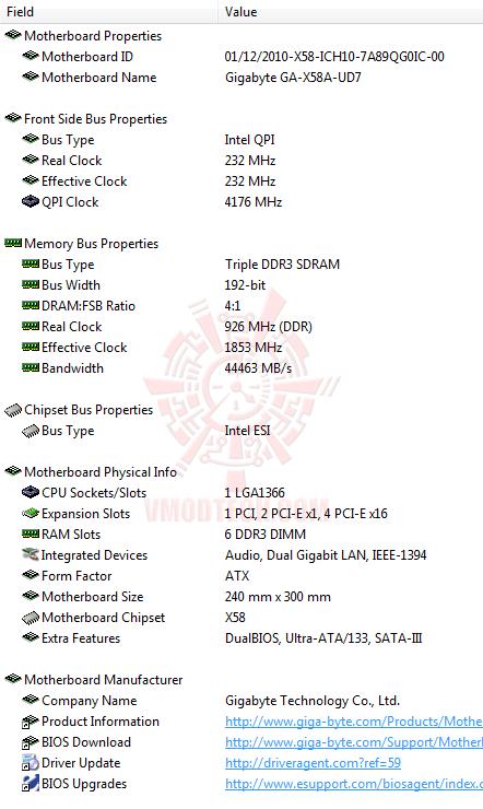 ed1 GIGABYTE GA X58A UD7 : X58 SLGMX Chipset!!