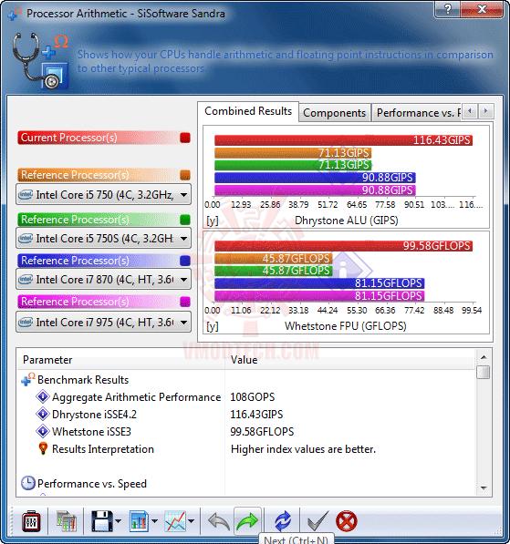 s1 GIGABYTE GA X58A UD7 : X58 SLGMX Chipset!!