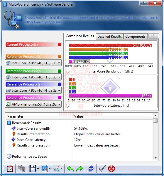 s3 GIGABYTE GA X58A UD7 : X58 SLGMX Chipset!!