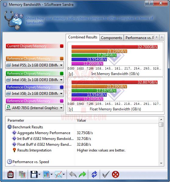 s4 GIGABYTE GA X58A UD7 : X58 SLGMX Chipset!!