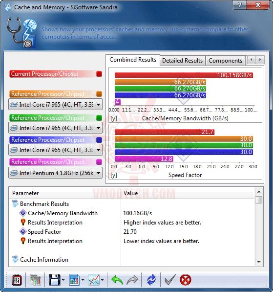 s6 GIGABYTE GA X58A UD7 : X58 SLGMX Chipset!!