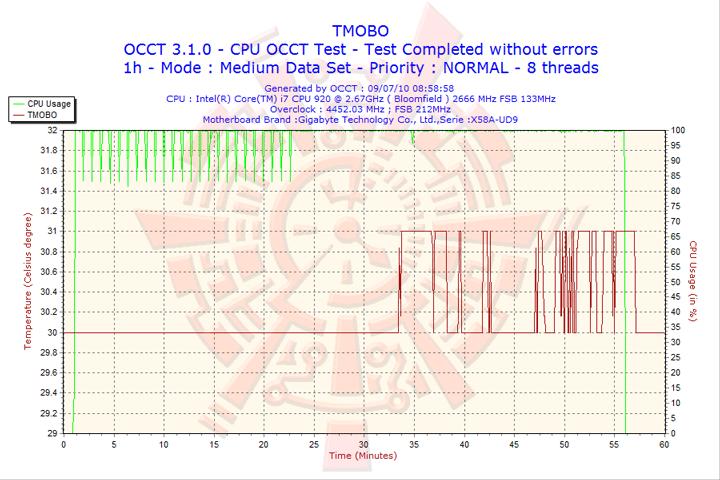 2010 07 09 08h58 tmobo GIGABYTE GA X58A UD9 XL ATX Motherboard Review
