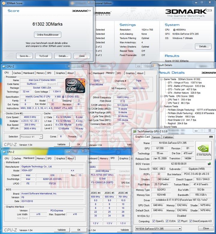 03 df GIGABYTE GTX 285 1GB DDR3 Review