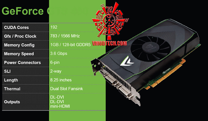 4 GIGABYTE NVIDIA GeForce GTS 450 1024MB GDDR5 Review