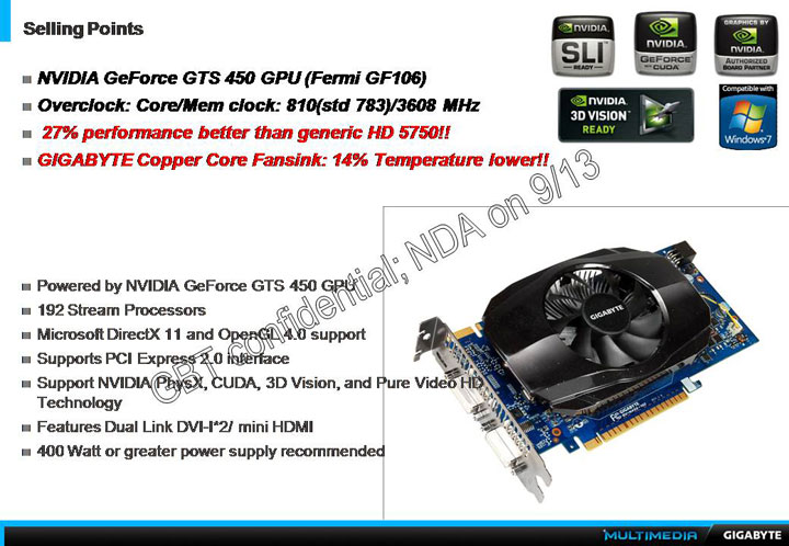 slide2 GIGABYTE NVIDIA GeForce GTS 450 1024MB GDDR5 Review