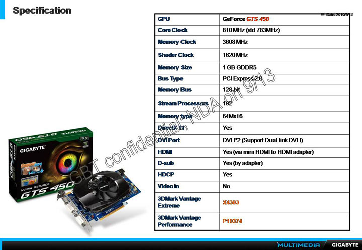 slide4 GIGABYTE NVIDIA GeForce GTS 450 1024MB GDDR5 Review