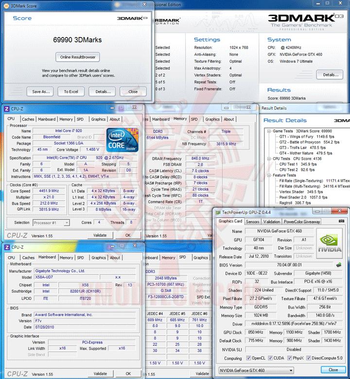 03 oc GIGABYTE NVIDIA GeForce GTX 460 1024MB DDR5 Review