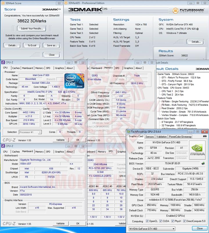 05 oc GIGABYTE NVIDIA GeForce GTX 460 1024MB DDR5 SLI Review