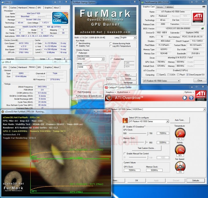 furmark 720x685 GIGABYTE Radeon HD 5570 1GB DDR3 CrossfireX Review