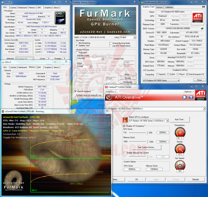 furmark 720x685 HIS Radeon HD 5670 IceQ 512MB GDDR5 CrossfireX Review