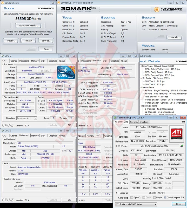 05 d HIS Radeon HD 5970 2GB GDDR5 CrossfireX Review