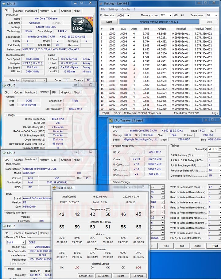 linx Intel® Core™ i7 980X Extreme Edition Gulftown OC Report