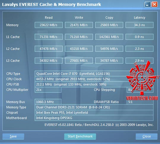ev1 Intel DP55KG EXTREME BOARD : Overclock Results