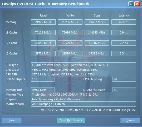 e1 237 Intel® Xeon® Processor E5620 Overclock Results