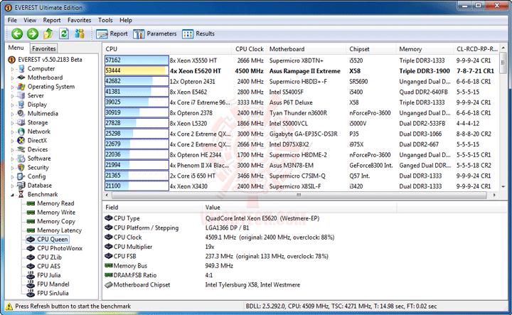 e2 237 Intel® Xeon® Processor E5620 Overclock Results