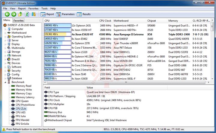 e4 237 Intel® Xeon® Processor E5620 Overclock Results