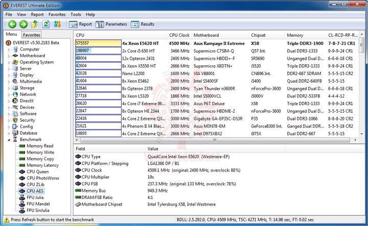 e5 237 Intel® Xeon® Processor E5620 Overclock Results