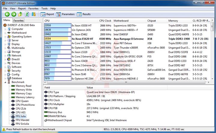 e6 237 Intel® Xeon® Processor E5620 Overclock Results