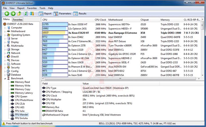 e7 237 Intel® Xeon® Processor E5620 Overclock Results