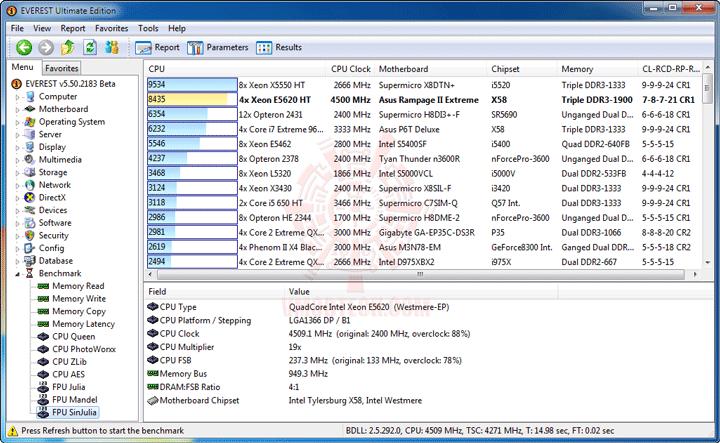 e8 237 Intel® Xeon® Processor E5620 Overclock Results