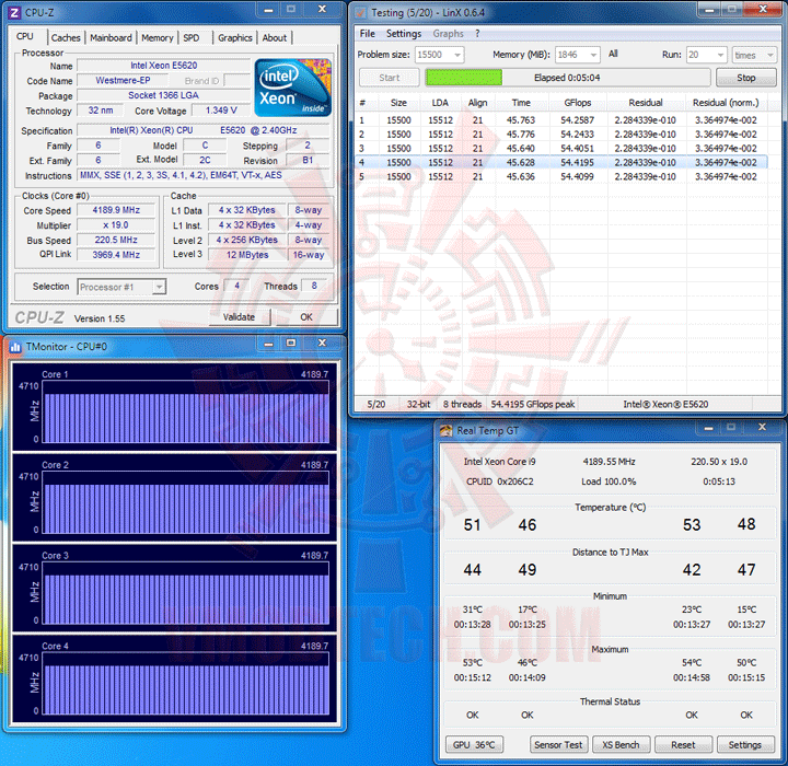 linx 220 1 Intel® Xeon® Processor E5620 Overclock Results