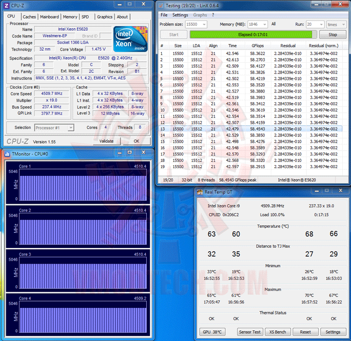 linx 237 1 Intel® Xeon® Processor E5620 Overclock Results