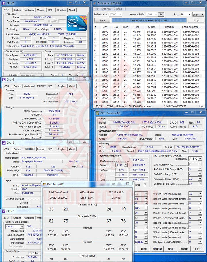 linx 237 2 Intel® Xeon® Processor E5620 Overclock Results
