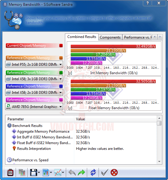 s4 237 Intel® Xeon® Processor E5620 Overclock Results