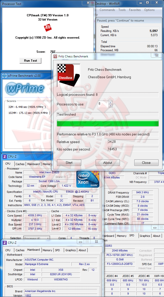 v 237 Intel® Xeon® Processor E5620 Overclock Results