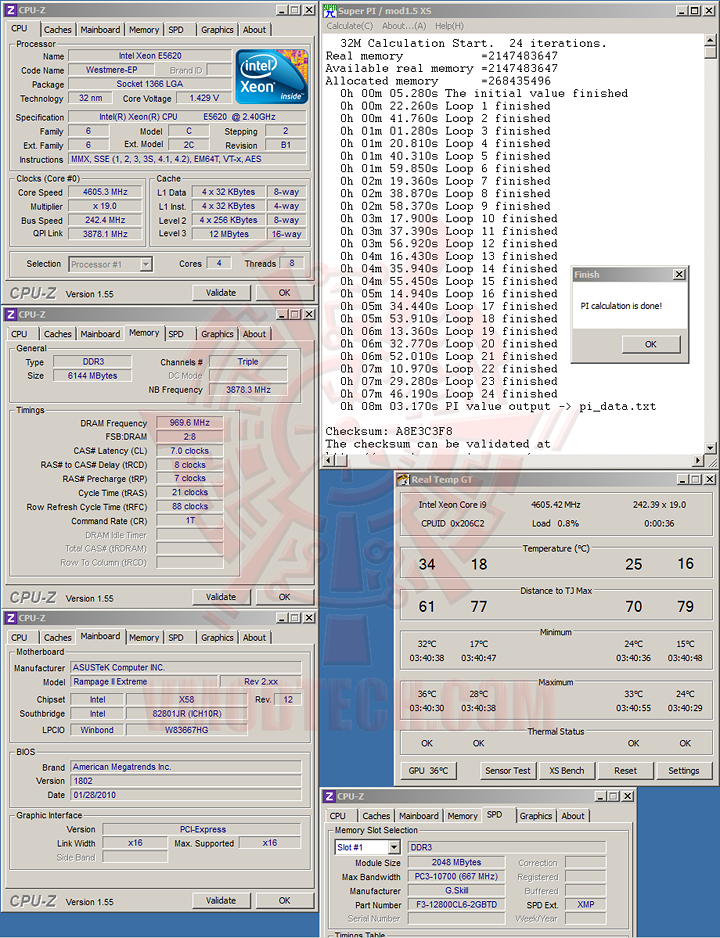 32m 242 Intel® Xeon® Processor E5620 smashed 4 Gold Cup with Water Cooling!