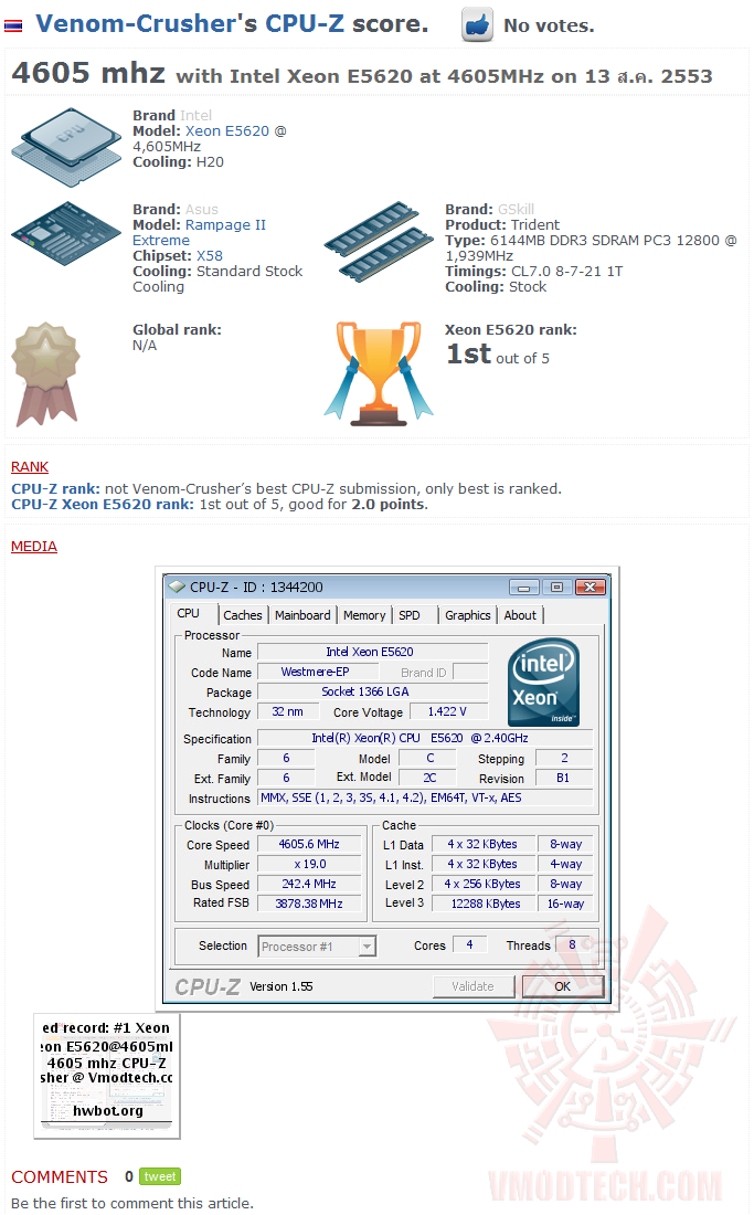 cpuz Intel® Xeon® Processor E5620 smashed 4 Gold Cup with Water Cooling!