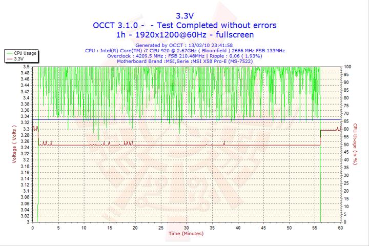 2010 02 13 23h41 volt3 MAXCUBE BLITZ 850W 80Plus Review