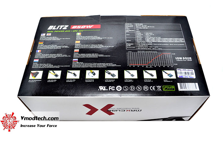 dsc 0152 MAXCUBE BLITZ 850W 80Plus Review