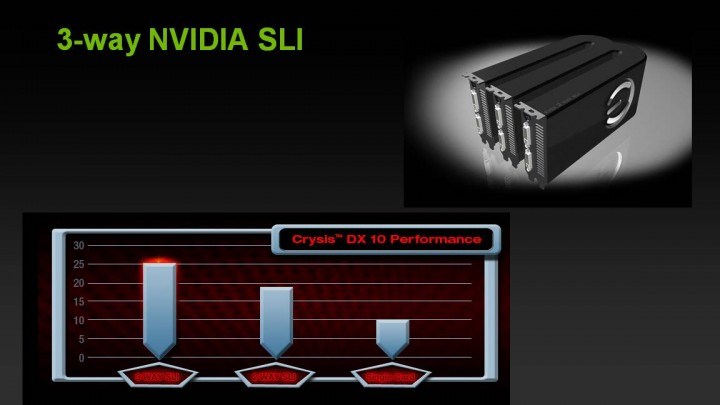 slide17 720x405 NVIDIA Press Conference @ Swissotel Le Concorde Bangkok