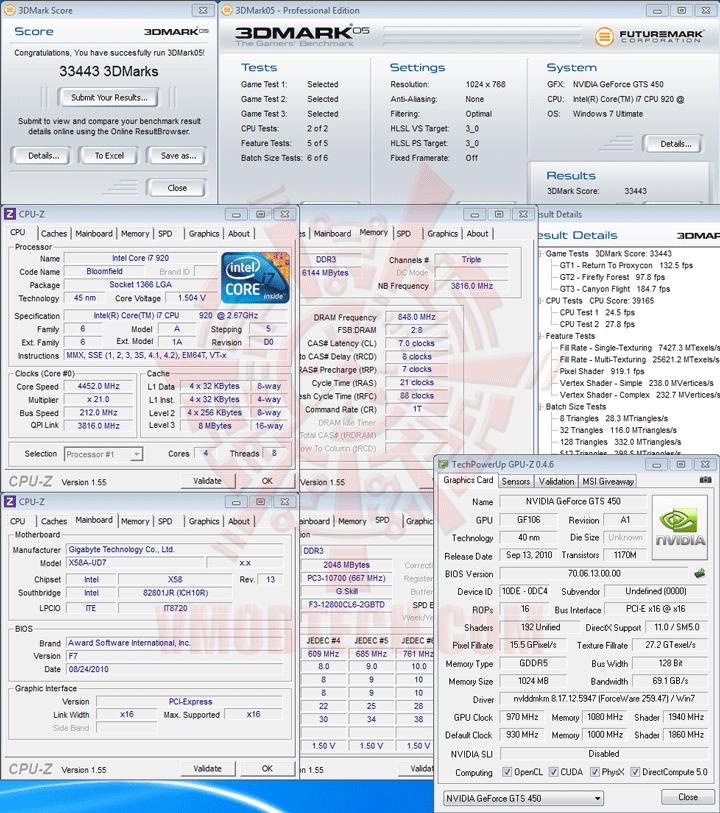 05 oc Palit GeForce GTS 450 Sonic Platinum 1 GB GDDR5 Review