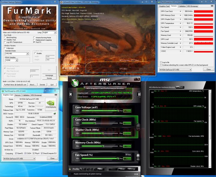 fur ov 720x593 Palit GeForce GTS 450 Sonic Platinum 1 GB GDDR5 Review