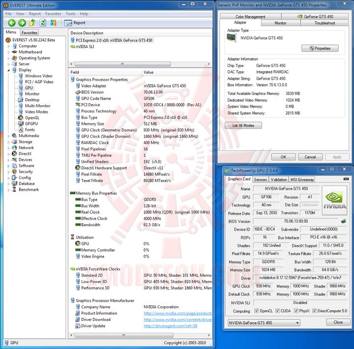 palit450info Palit GeForce GTS 450 Sonic Platinum 1 GB GDDR5 Review