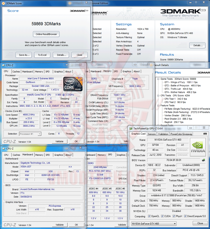 03 df PALIT GeForce GTX 460 SONIC 1024MB GDDR5 Review