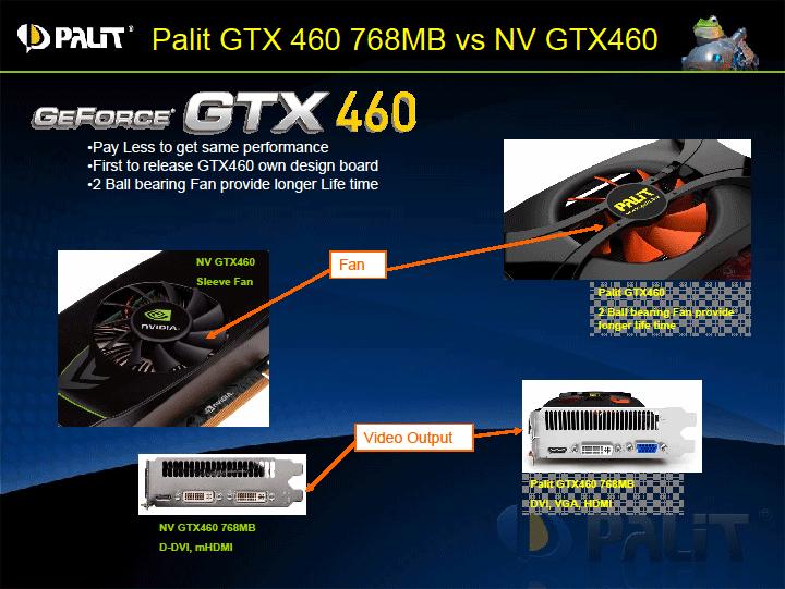 p3 PALIT GeForce GTX 460 SONIC 1024MB GDDR5 Review