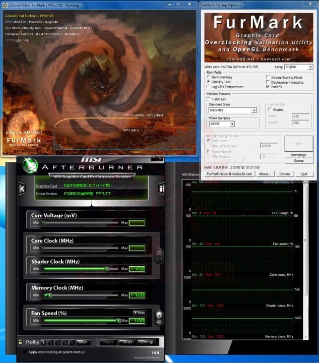 fur oc 633x720 PALIT GTX 470 1280MB DDR5 Overclocking Review