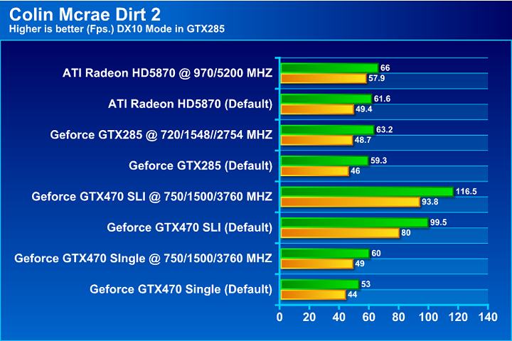 PowerColor HD 5870 1GB DDR5 Review