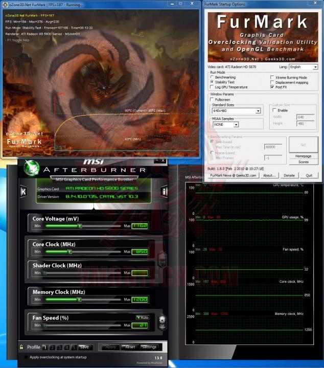 fur df 634x720 PowerColor HD 5870 1GB DDR5 Review