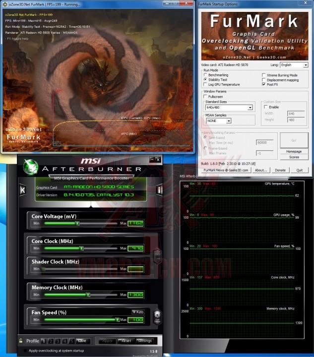 fur oc 633x720 PowerColor HD 5870 1GB DDR5 Review