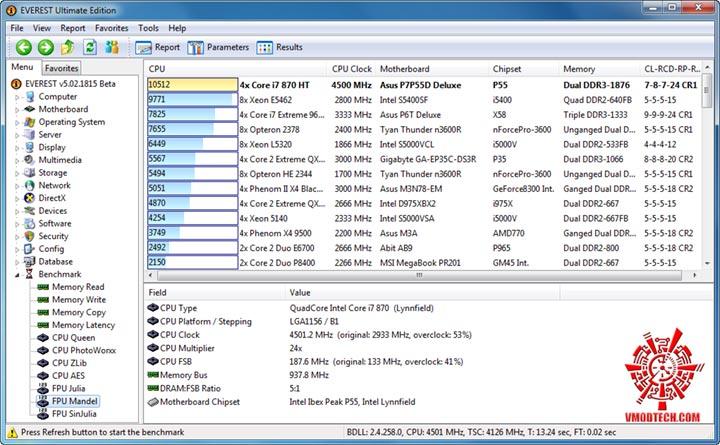 ev7 4500 Review : ASUS P7P55D Deluxe