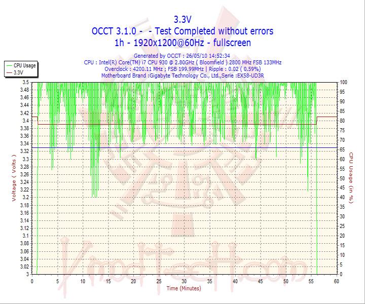 2010 05 26 14h52 volt30 SEASONIC MI2D 850W 80 PLUS SILVER Review