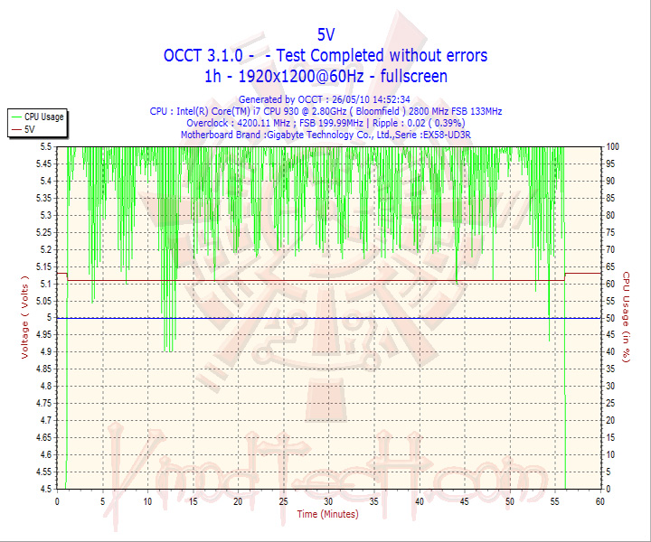 2010 05 26 14h52 volt50 SEASONIC MI2D 850W 80 PLUS SILVER Review
