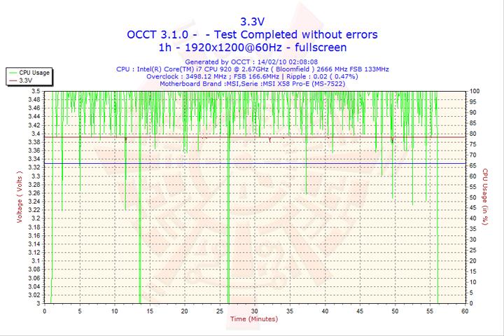 2010 02 14 02h08 volt3 SEASONIC SS 400ES 400W 80Plus Bronze Review