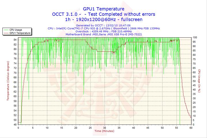 2010 02 13 18h47 gpu1 SEASONIC X 650 650W 80 PLUS GOLD : Review