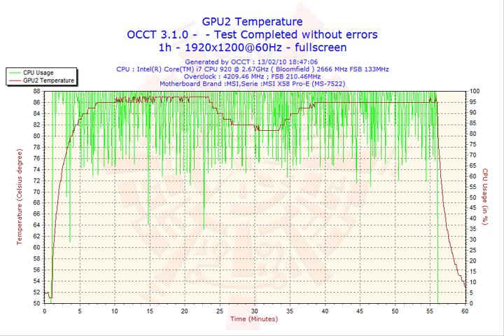2010 02 13 18h47 gpu2 SEASONIC X 650 650W 80 PLUS GOLD : Review